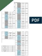 Tentatif jadual waktu kelas tambahan SPM 2013 SMKBBSL