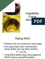 Capability Curve Generator
