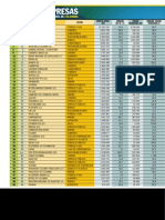 Las 1000 Empresas Mas Grandes de Colombia[1]
