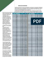 INDICE DE VISCOSIDADE.pdf