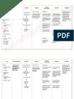 NursingCrib.com Nursing Care Plan Acute Pain (Fronto-temporal Mass)