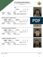 Peoria County inmates 01/26/13