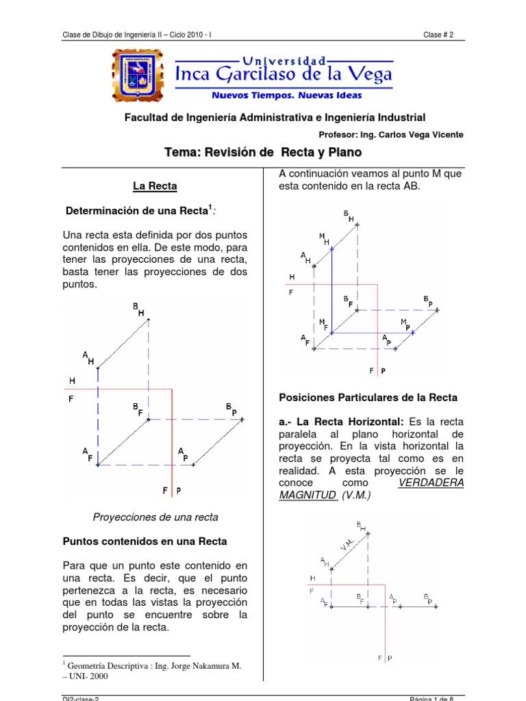 Geometria Descrip
