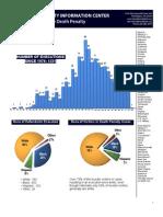 DPIC Fact Sheet 2013