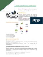 Entorno de La Empresa y Estrategia Empresarial