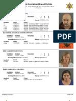Peoria County inmates 01/27/13