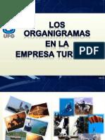 U#3 6 Los Organigramas en La Empresa Turistica