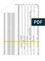Infosys Stock Data