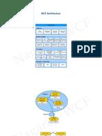 wcf.pdf
