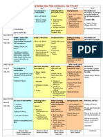 IDS Transforming Nutrition Summer School  Programme 2013