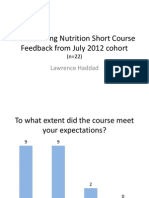 IDS Nutrition Summer School Participant Feedback from 2012