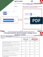 Ricerca Doxa - PayPal 2008 Su Ecommerce PMI Italia