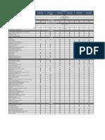 Especificaciones Técnicas - Sportage (SL)