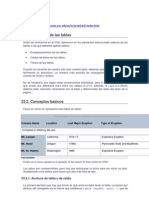 Formato de Tablas CSS