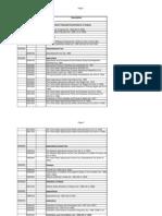 highcourt code sheets