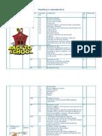 planificare anuala clasa pregatitoare