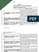 PRODUCCIÓNN LEGISLATIVA RESUMEN SEGUNDA LEGISLATURA.doc