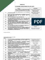 Cuadro Resumen_Proyectos coautoria Enero 2013.docx