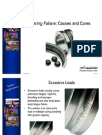 Bearing Failure Modes