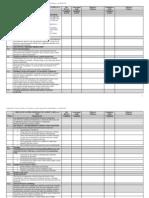 CAC codex HACCP check list