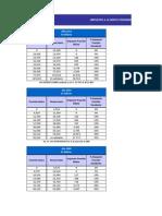 Copia de Tablas de Cálculo de Impuesto a la Renta_actualizada