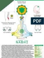 Le Nabhi Chakra