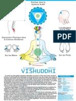 Le Vishuddhi Chakra