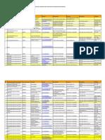 Programas de Licenciatura Nacionales para la Movilidad Estudiantil Estudios Socioterritoriales