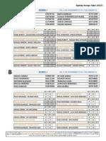 01_RM1213_Resultados y Puntos.pdf