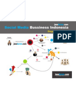 Sistem Pemasaran Social Media