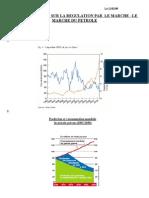 qstp pétrole 2008-2009