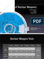 effects of nuclear weapons