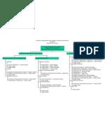 Estructura Informática ONAPRE