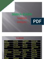 12Simha Rashi