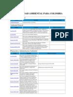 Normatividad Ambiental Para Colombia[1]