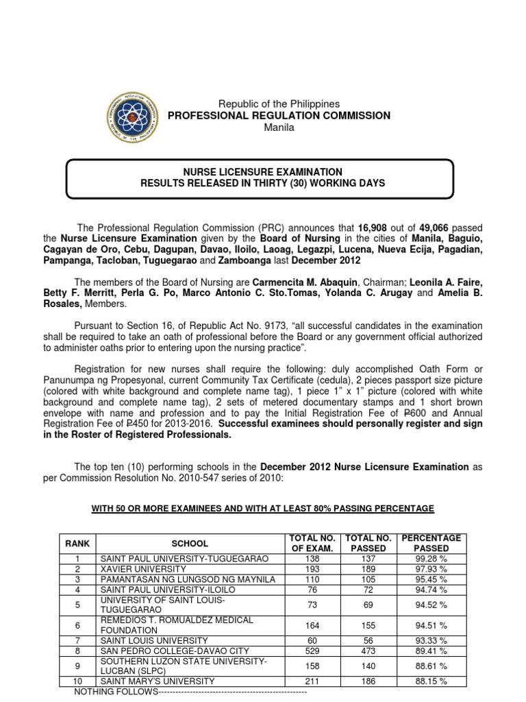 NLE 12-2012 Results | Licensure | Manila