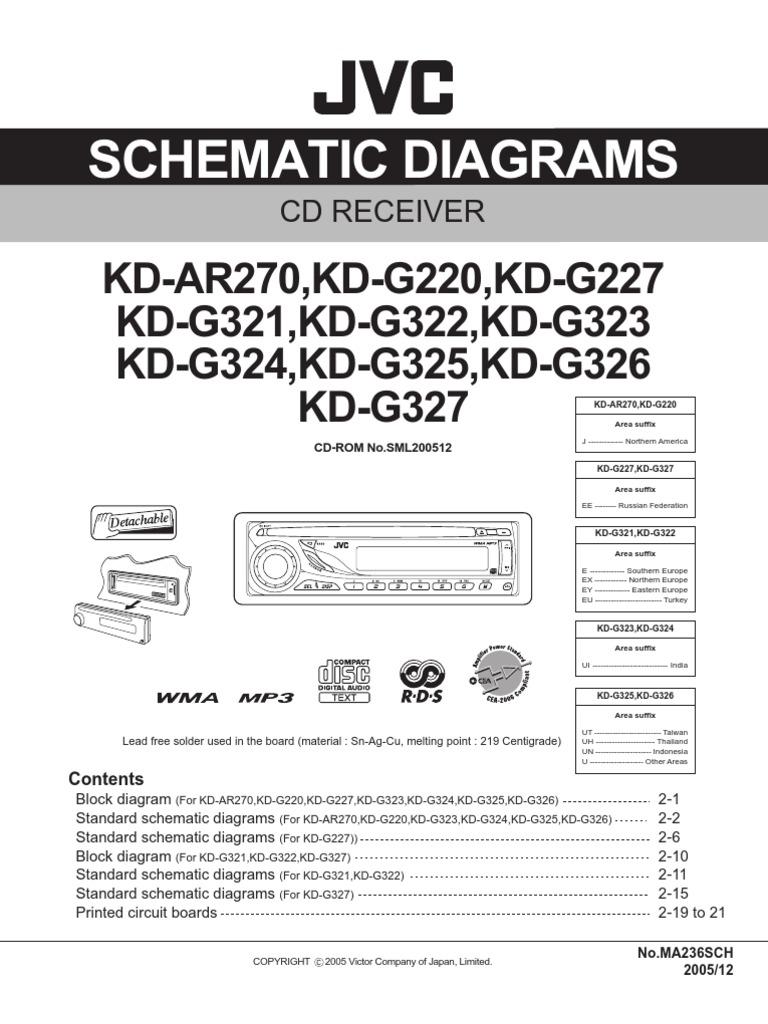 jvc kd s check wiring then reset jvc image jvc kd ar270 g220 g227 g321 g322 g323 g324 g325 g326 g327 sch hertz on jvc