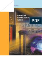 CHEMICAL Compatability