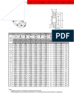 Slip on Flanges ANSI B16.5 150lbs
