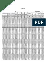 tablas-del-agua-sistema-inglc3a9s.pdf
