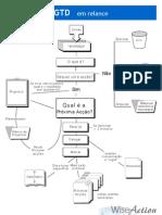 Diagrama Gtd Pt