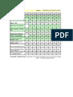 Corect Comert exterior RM 1994-2011 (2).xls