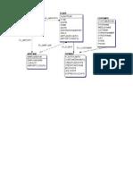 er diagram of airline reservation system
