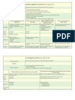 test de conocimientos adquiridos o instrucción optim.pdf