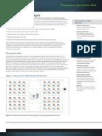 Datasheet Ciab Standard