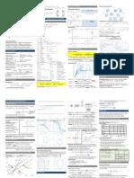 Zusammenfassung Regelsysteme ITET Lukas Cavigelli.pdf