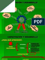 proceso de la cap.ppt