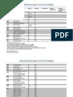 Philippine Bar Topnotchers