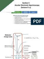 Molecular Electronic Spectroscopy