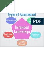 assessment types 15 aug copy